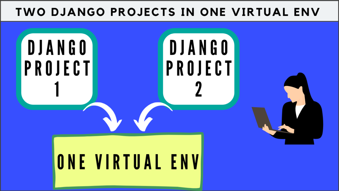 Multiple Django projects using one virtualenv environment