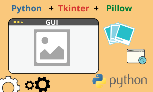 In Tkinter display images using label